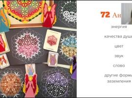 72 Ангела. Качество — Удача и поддержка